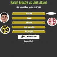 Harun Alpsoy vs Ufuk Akyol h2h player stats
