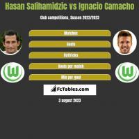 Hasan Salihamidzic vs Ignacio Camacho h2h player stats