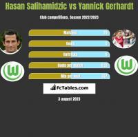 Hasan Salihamidzic vs Yannick Gerhardt h2h player stats