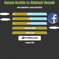 Hassan Ibrahim vs Abdelaziz Hussain h2h player stats