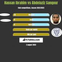 Hassan Ibrahim vs Abdelaziz Sanqour h2h player stats