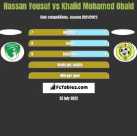 Hassan Yousuf vs Khalid Mohamed Obaid h2h player stats