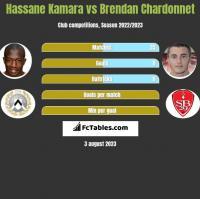 Hassane Kamara vs Brendan Chardonnet h2h player stats