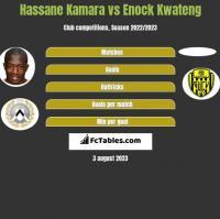 Hassane Kamara vs Enock Kwateng h2h player stats
