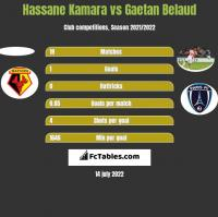 Hassane Kamara vs Gaetan Belaud h2h player stats