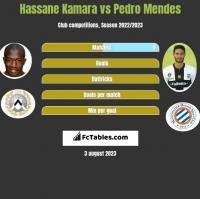 Hassane Kamara vs Pedro Mendes h2h player stats