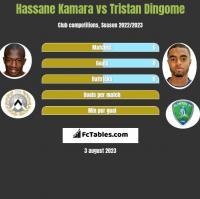 Hassane Kamara vs Tristan Dingome h2h player stats