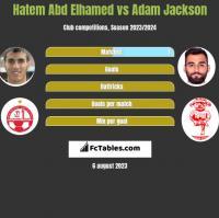 Hatem Abd Elhamed vs Adam Jackson h2h player stats