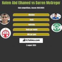Hatem Abd Elhamed vs Darren McGregor h2h player stats