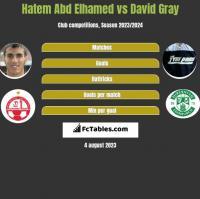 Hatem Abd Elhamed vs David Gray h2h player stats
