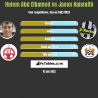 Hatem Abd Elhamed vs Jason Naismith h2h player stats
