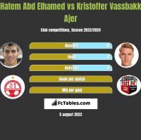 Hatem Abd Elhamed vs Kristoffer Vassbakk Ajer h2h player stats
