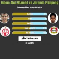 Hatem Abd Elhamed vs Jeremie Frimpong h2h player stats