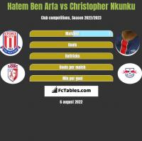 Hatem Ben Arfa vs Christopher Nkunku h2h player stats