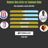 Hatem Ben Arfa vs Samuel Kalu h2h player stats