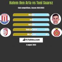 Hatem Ben Arfa vs Toni Suarez h2h player stats