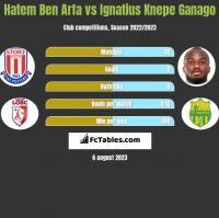 Hatem Ben Arfa vs Ignatius Knepe Ganago h2h player stats