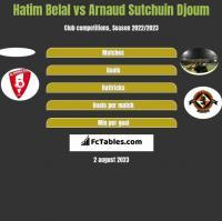 Hatim Belal vs Arnaud Djoum h2h player stats
