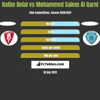 Hatim Belal vs Mohammed Salem Al Qarni h2h player stats