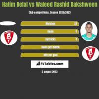 Hatim Belal vs Waleed Rashid Bakshween h2h player stats