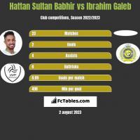 Hattan Sultan Babhir vs Ibrahim Galeb h2h player stats