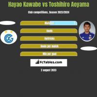 Hayao Kawabe vs Toshihiro Aoyama h2h player stats