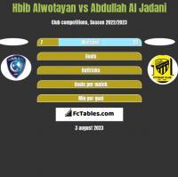Hbib Alwotayan vs Abdullah Al Jadani h2h player stats