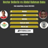 Hector Bellerin vs Abdul Rahman Baba h2h player stats