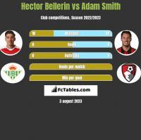 Hector Bellerin vs Adam Smith h2h player stats