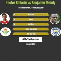 Hector Bellerin vs Benjamin Mendy h2h player stats