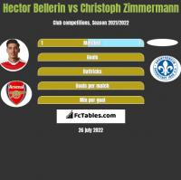 Hector Bellerin vs Christoph Zimmermann h2h player stats