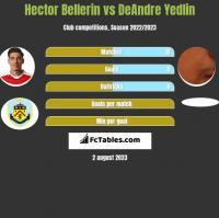 Hector Bellerin vs DeAndre Yedlin h2h player stats