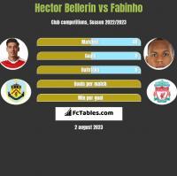 Hector Bellerin vs Fabinho h2h player stats
