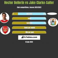 Hector Bellerin vs Jake Clarke-Salter h2h player stats
