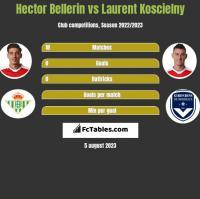 Hector Bellerin vs Laurent Koscielny h2h player stats