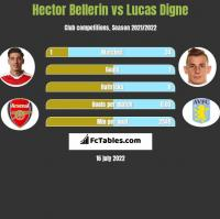 Hector Bellerin vs Lucas Digne h2h player stats