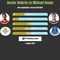 Hector Bellerin vs Michael Keane h2h player stats