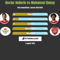 Hector Bellerin vs Mohamed Elneny h2h player stats