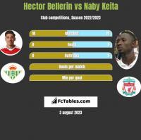 Hector Bellerin vs Naby Keita h2h player stats