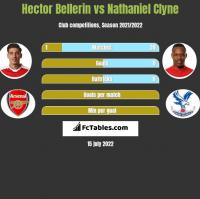 Hector Bellerin vs Nathaniel Clyne h2h player stats