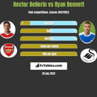Hector Bellerin vs Ryan Bennett h2h player stats