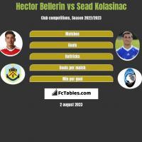 Hector Bellerin vs Sead Kolasinać h2h player stats