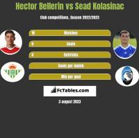 Hector Bellerin vs Sead Kolasinac h2h player stats