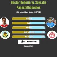 Hector Bellerin vs Sokratis Papastathopoulos h2h player stats