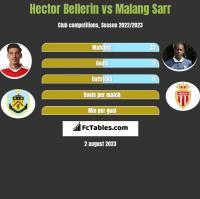 Hector Bellerin vs Malang Sarr h2h player stats