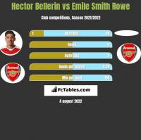Hector Bellerin vs Emile Smith Rowe h2h player stats