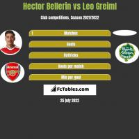 Hector Bellerin vs Leo Greiml h2h player stats