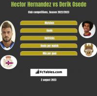 Hector Hernandez vs Derik Osede h2h player stats