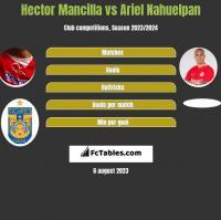 Hector Mancilla vs Ariel Nahuelpan h2h player stats