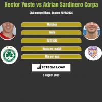 Hector Yuste vs Adrian Sardinero Corpa h2h player stats